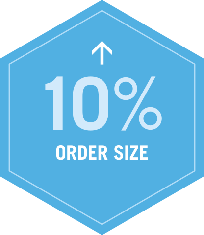 Terrain Infographic 3 Order Size
