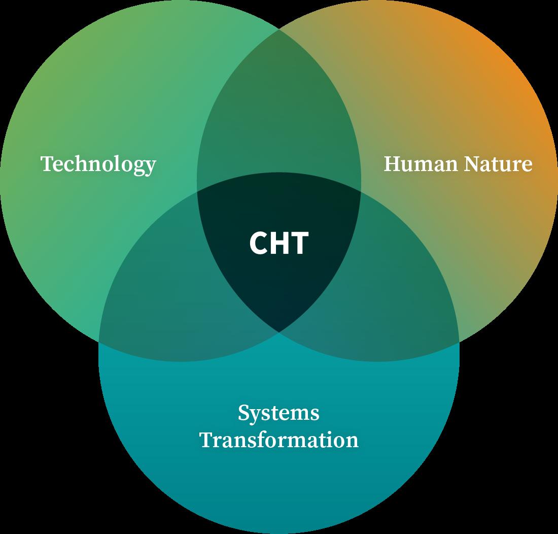 Center For Humane Technology Venn Diagram