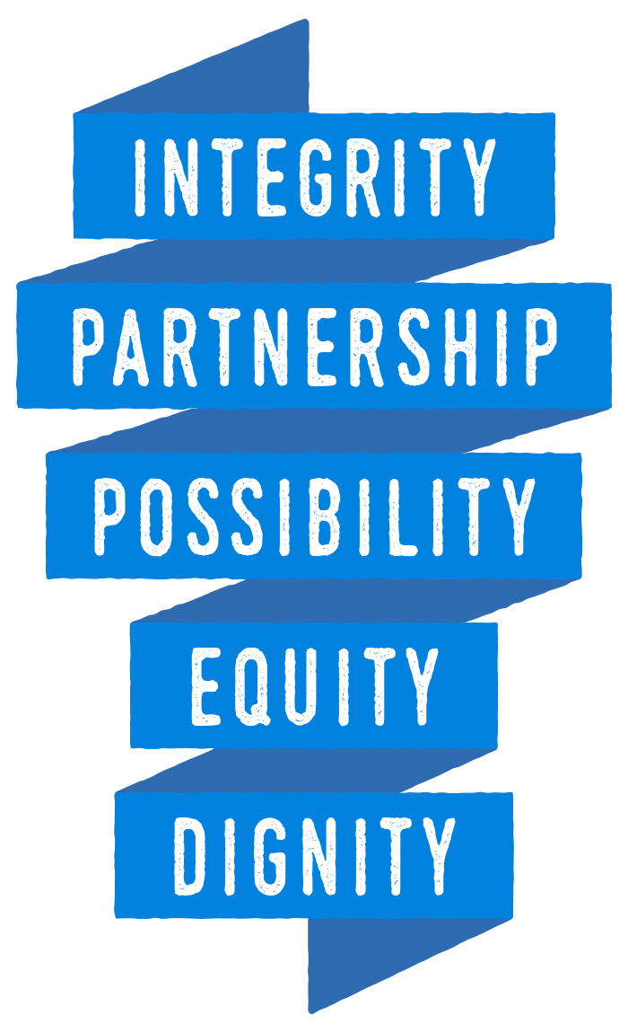 Integrity Partnership Possibility Equity Dignity