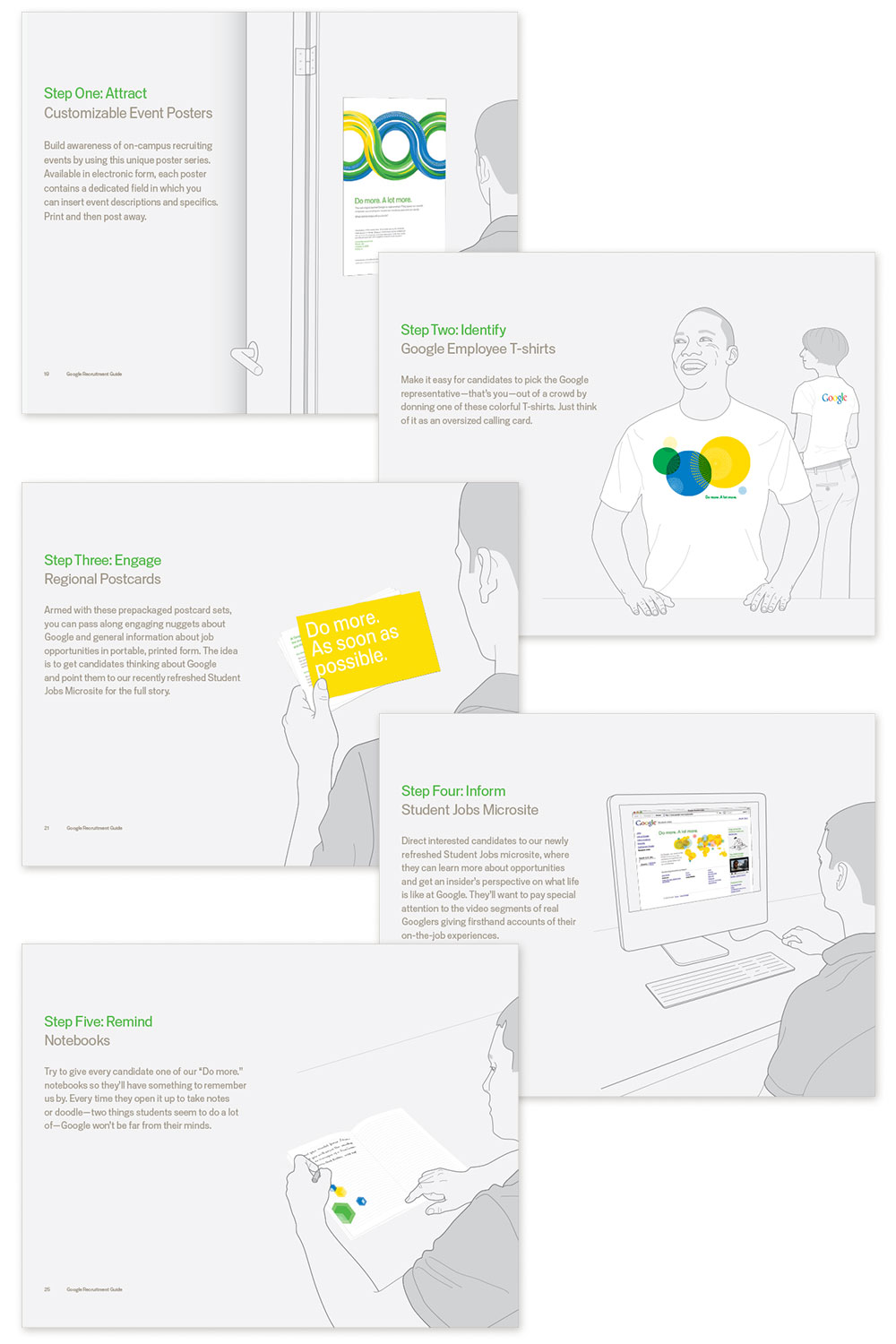 Google Rollout Guide