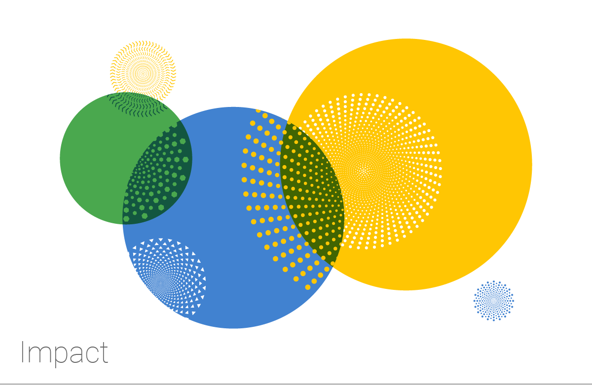 Google illustration - Impact