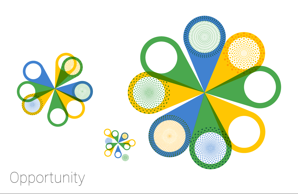 Google illustration - Opportunity