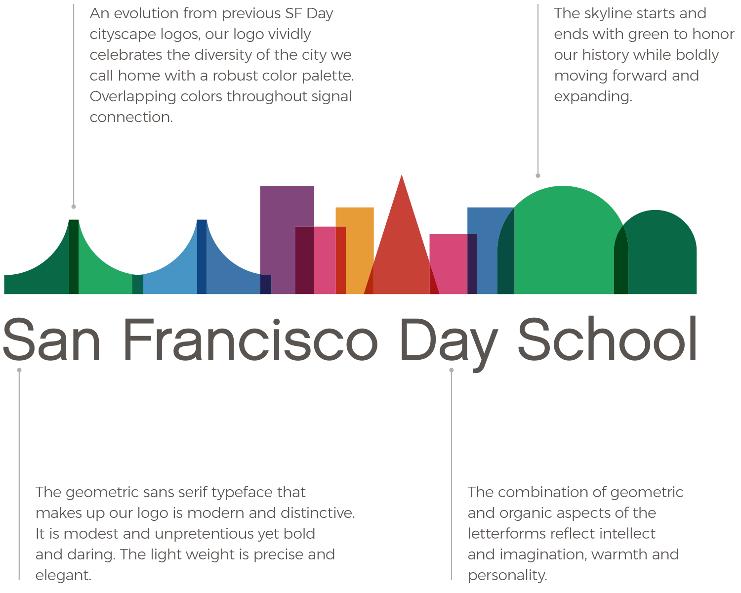 San Francisco Day School New Logo Diagram