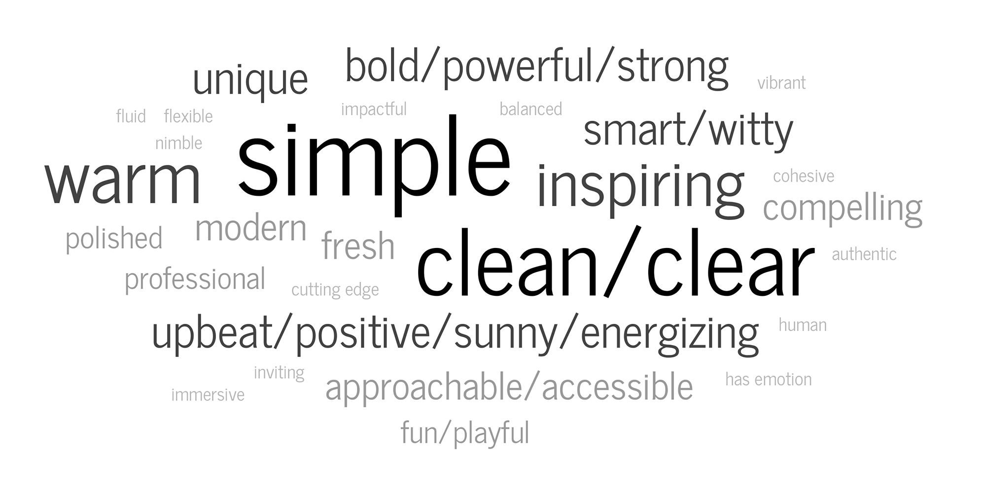 Mission Minded Visual Identity Wordcloud
