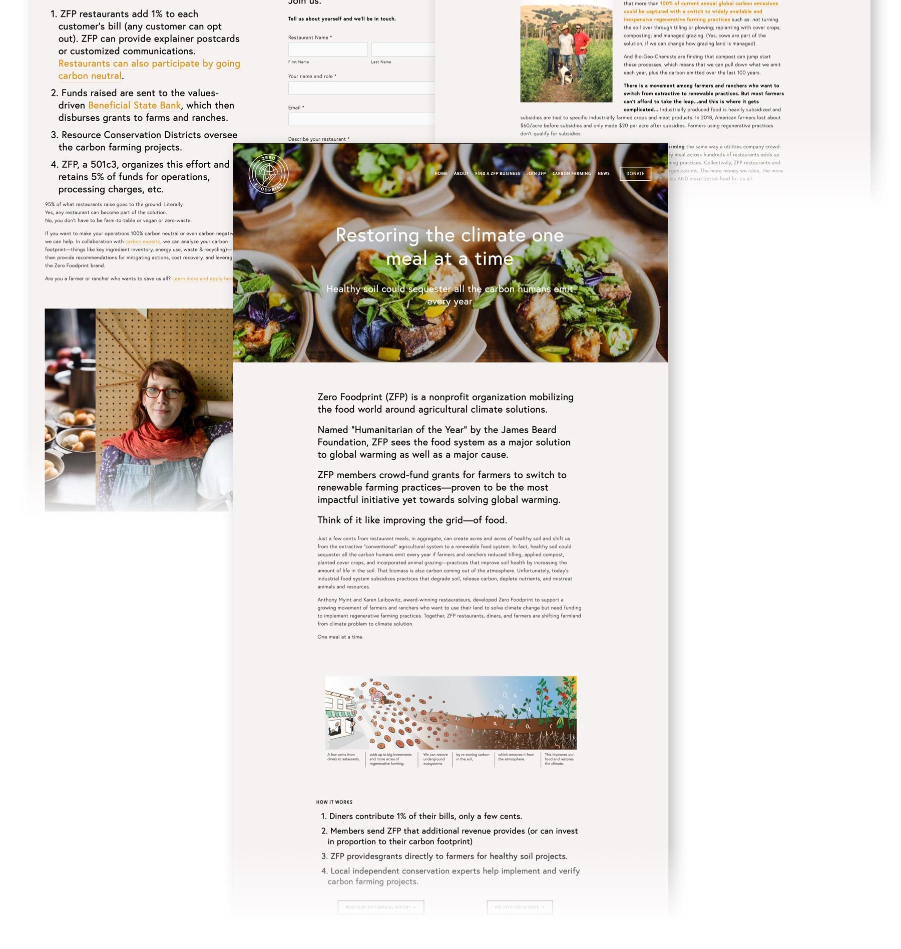 Zero Foodprint Web Pages